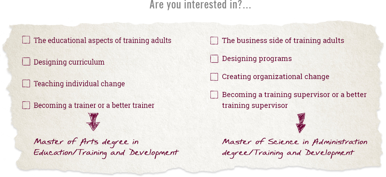 Are you interested in…? The educational aspects of training adults. Designing curriculum. Teaching individual change. Becoming a trainer or a better trainer. Master of Arts degree in Education/Training and Development. OR The business side of training adults. Designing programs Creating organizational change. Becoming a training supervisor or a better training supervisor. Master of Science in Administration degree/Training and Development